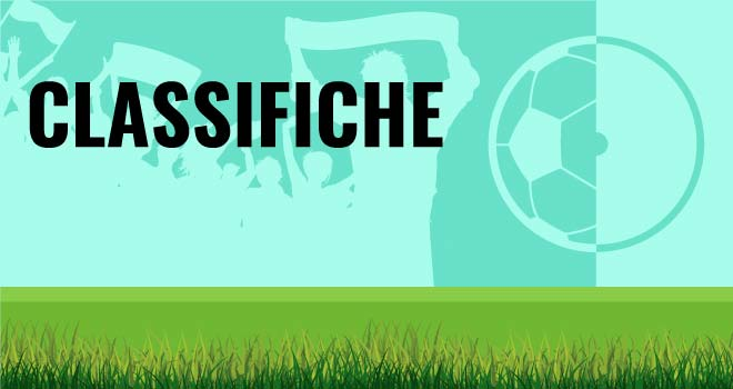 Classifiche - IamCALCIO Brindisi