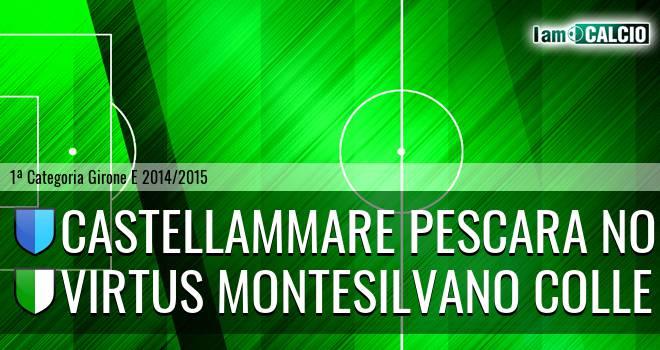 Castellammare Pescara Nord - Virtus Montesilvano Colle