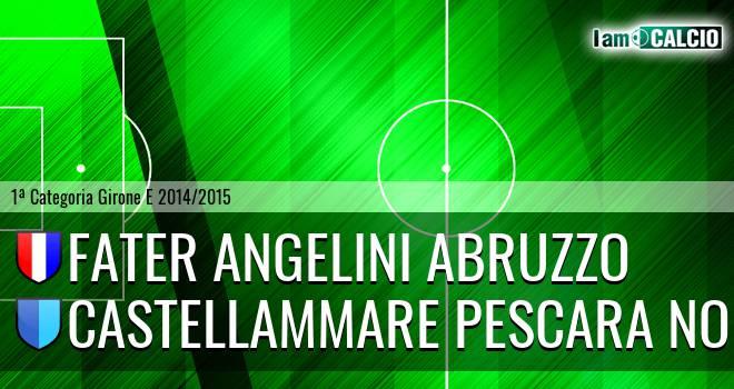 Fater Angelini Abruzzo - Castellammare Pescara Nord