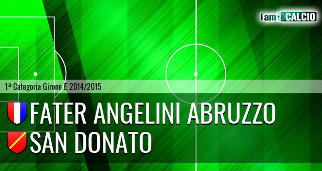 Fater Angelini Abruzzo - San Donato