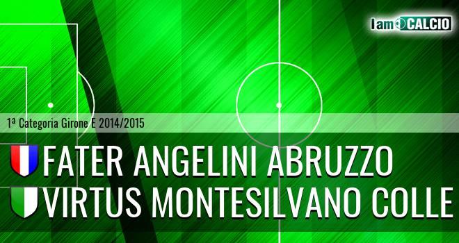 Fater Angelini Abruzzo - Virtus Montesilvano Colle
