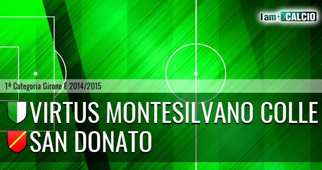 Virtus Montesilvano Colle - San Donato