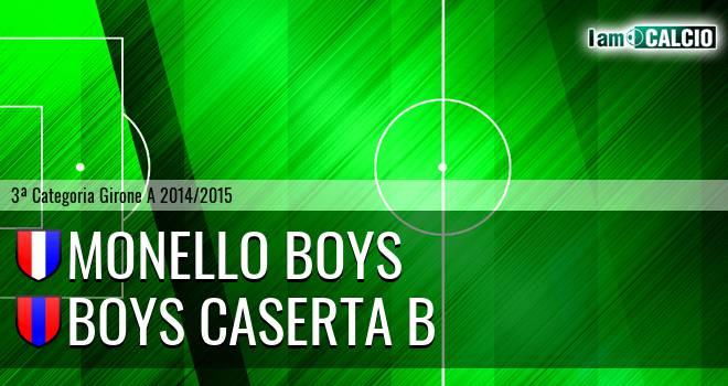 Monello Boys - Boys Caserta B