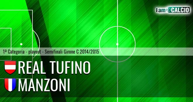 Real Tufino - Manzoni
