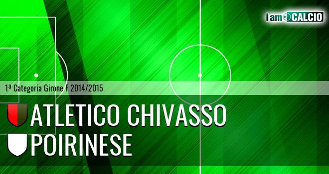 Atletico Chivasso - Poirinese