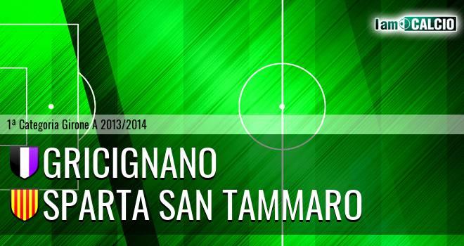 Gricignano - Sparta San Tammaro