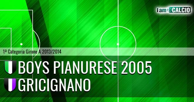 Boys Pianurese 2005 - Gricignano
