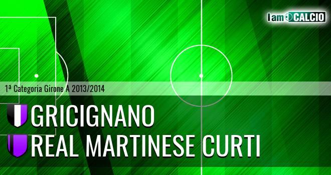 Gricignano - Real Martinese Curti