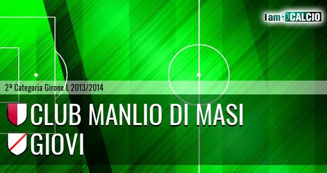 Club Manlio Di Masi - Giovi Calcio Rufoli