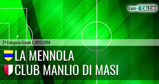 La Mennola - Club Manlio Di Masi