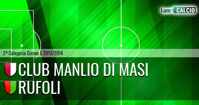Club Manlio Di Masi - Rufoli