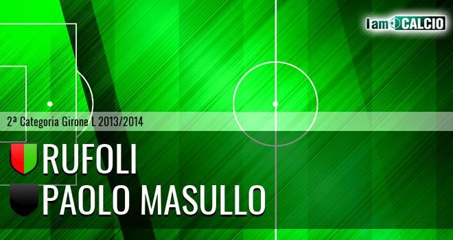 Rufoli - Paolo Masullo