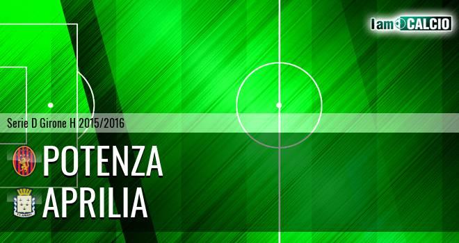 Potenza - Aprilia