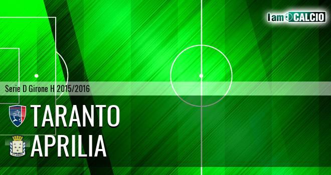 Taranto - Aprilia