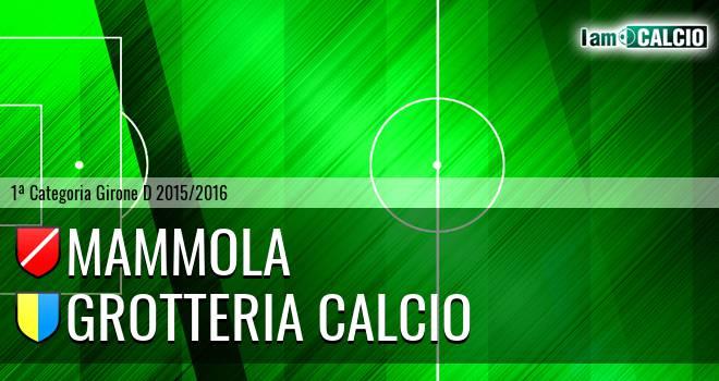 Vallata Del Torbido - Grotteria Calcio