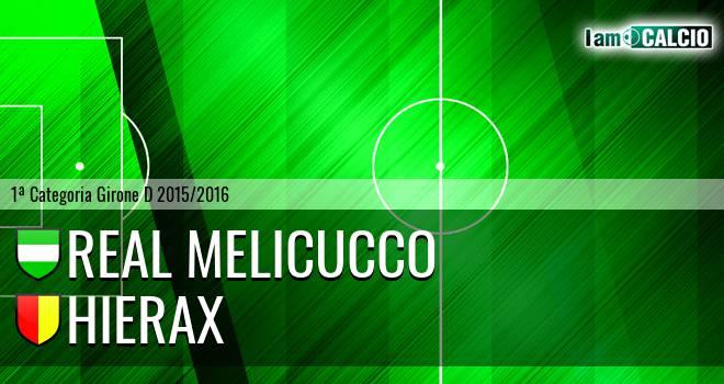 Melicucco Calcio - Hierax