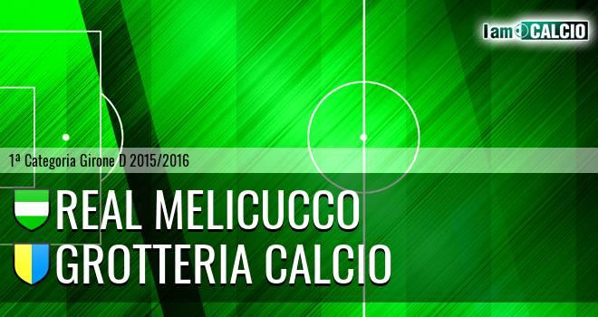 Melicucco Calcio - Grotteria Calcio