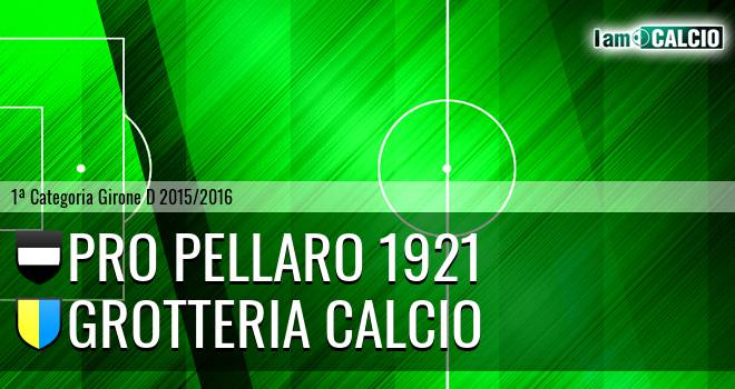 Pro Pellaro 1919 - Grotteria Calcio