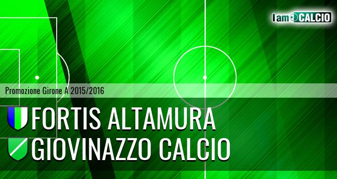 Fortis Altamura - Giovinazzo Calcio