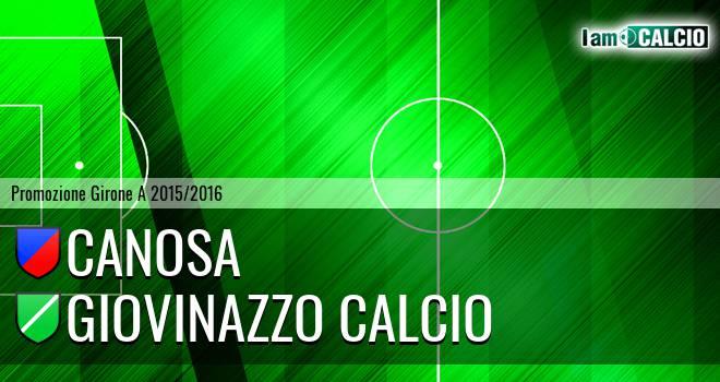 Canosa - Giovinazzo Calcio