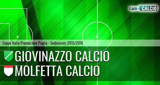 Giovinazzo Calcio - Molfetta Calcio