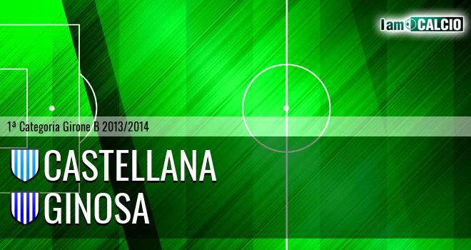 Castellana - Ginosa