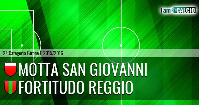 Motta San Giovanni - Fortitudo Reggio
