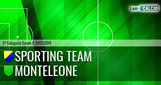 Sporting Team Maroso - Monteleone