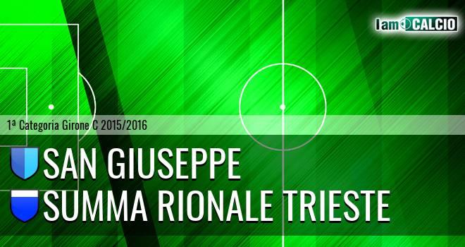 San Giuseppe - Summa Rionale Trieste