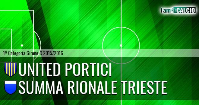 United Portici - Summa Rionale Trieste