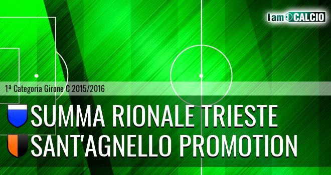 Summa Rionale Trieste - Sant'Agnello Promotion