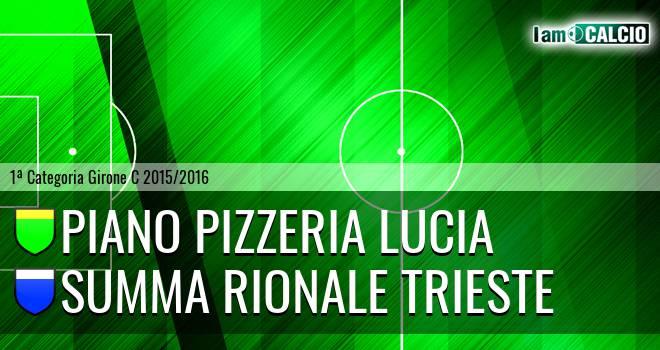 Piano Pizzeria Lucia - Summa Rionale Trieste