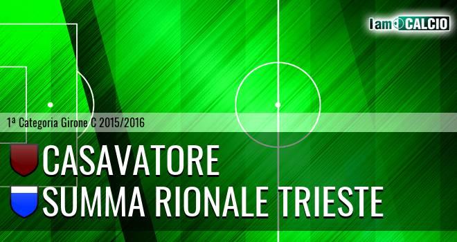 Casavatore Calcio - Summa Rionale Trieste