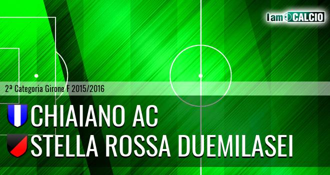 Chiaiano AC - Stella Rossa Duemilasei