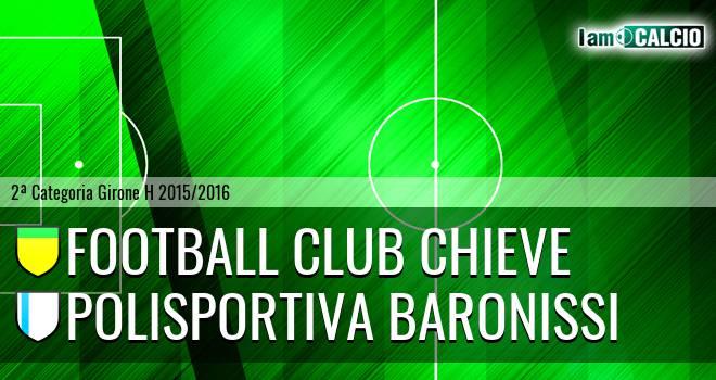 Football Club Chieve - Polisportiva Baronissi