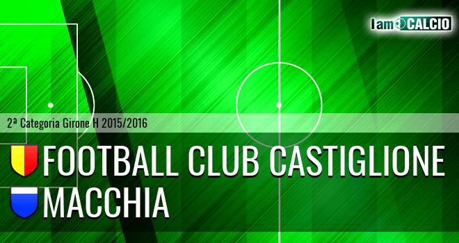 Football Club Castiglione - Macchia