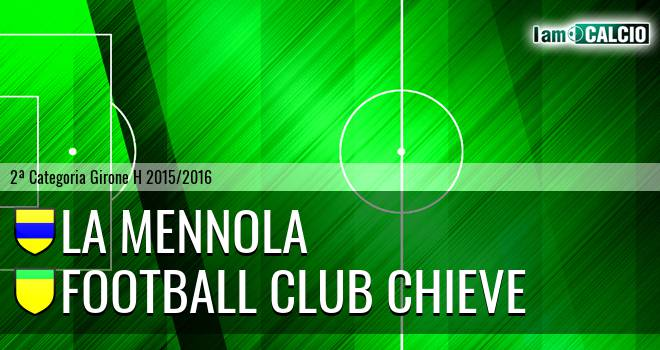 La Mennola - Football Club Chieve