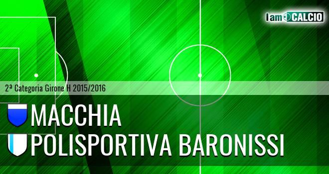 Macchia - Polisportiva Baronissi