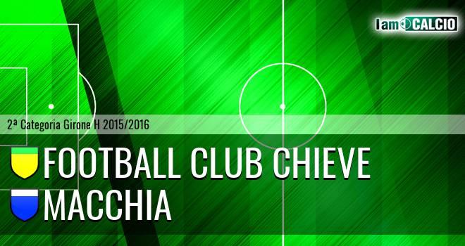 Football Club Chieve - Macchia