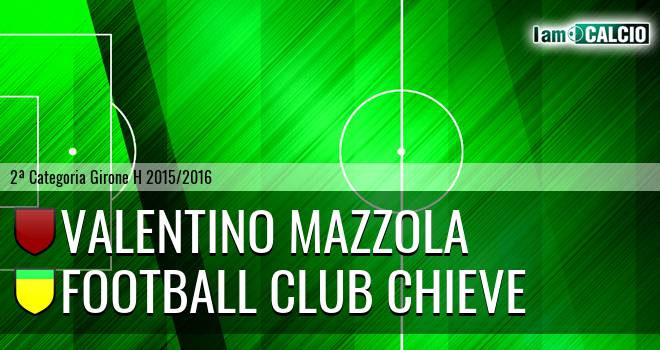 Valentino Mazzola - Football Club Chieve