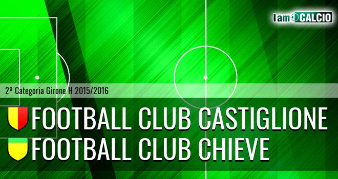 Football Club Castiglione - Football Club Chieve