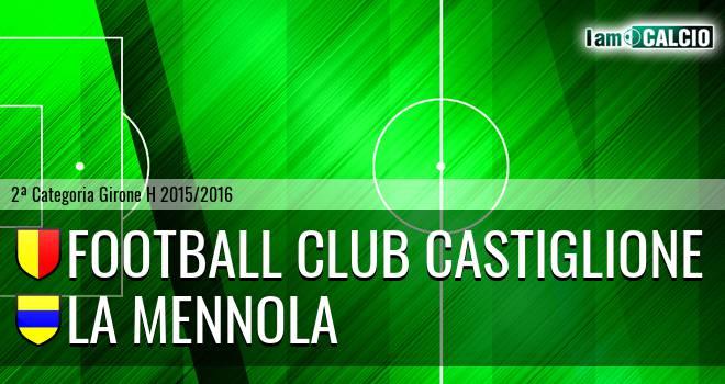Football Club Castiglione - La Mennola