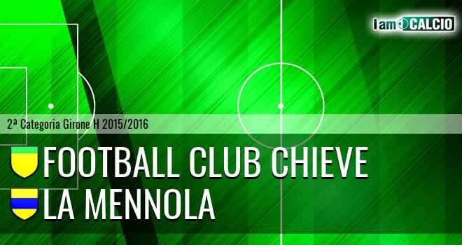 Football Club Chieve - La Mennola
