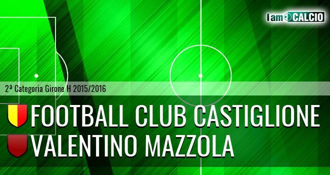 Football Club Castiglione - Valentino Mazzola