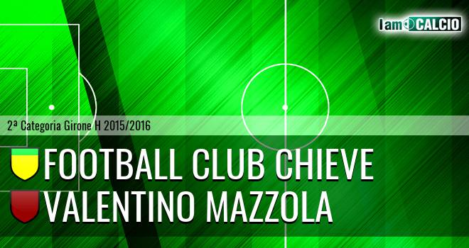 Football Club Chieve - Valentino Mazzola