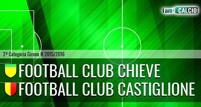 Football Club Chieve - Football Club Castiglione