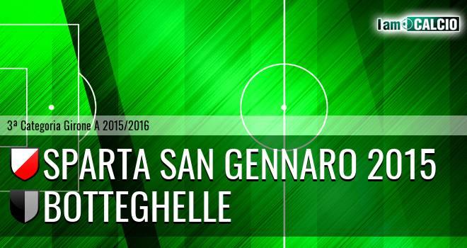 Sparta San Gennaro 2015 - Botteghelle