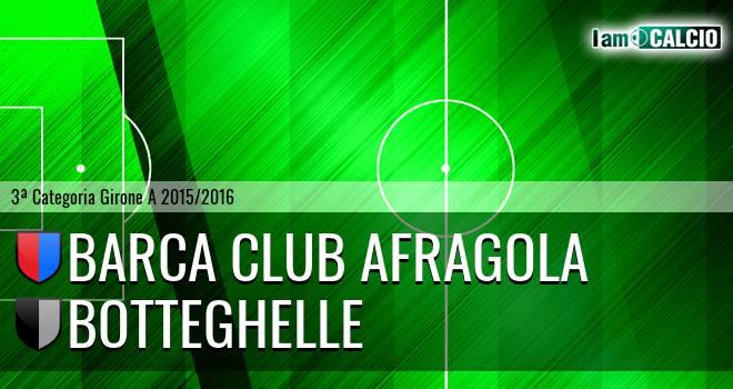 Barca Club Afragola - Botteghelle