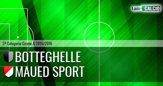 Botteghelle - Maued Sport