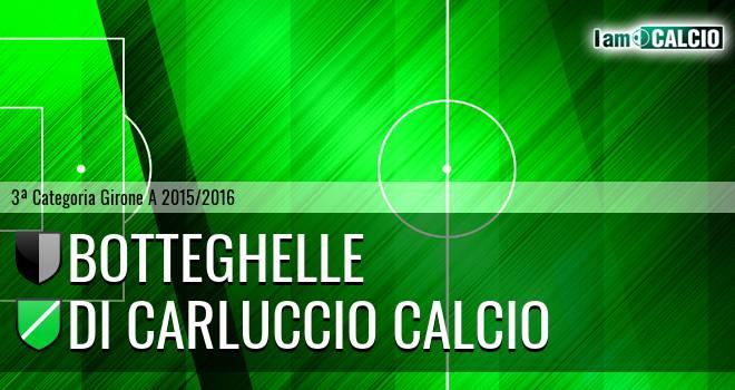 Botteghelle - Di Carluccio Calcio